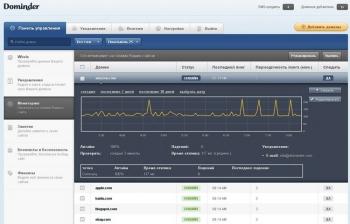 Сервис мониторинга состояния сайтов